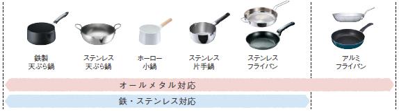 光・揚げ物温度調節で使える鍋