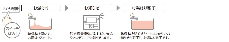 給湯器のタイプ 給湯専用
