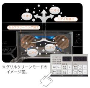 グリルクリーンモードのイメージ図
